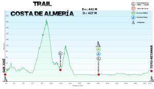 TRAIL Almería 2017