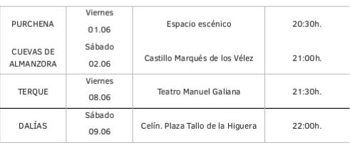 Circuito Provincial de Música Clásica