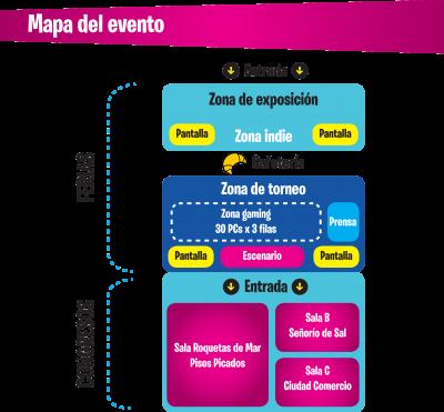 Roquetas Gaming Show