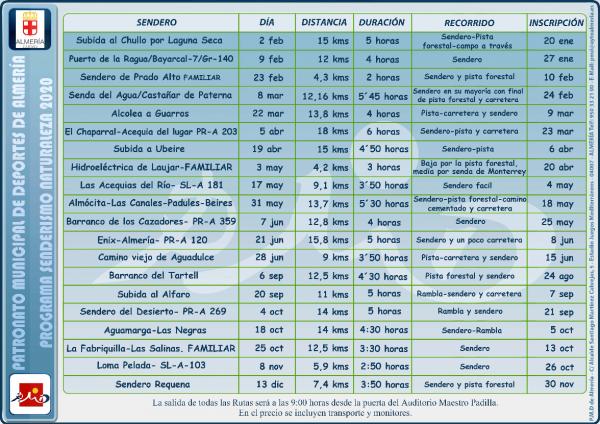 Programa de senderismo 2020 PMD Almería