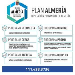 Plan Almería Diputación Provincial de Almería