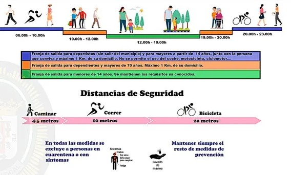 distancias de seguridad Desconfinamiento