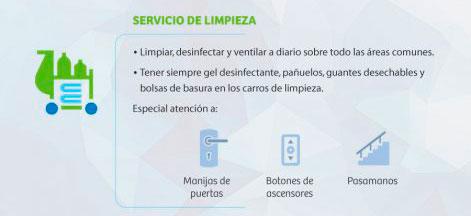 Protocolos en Hoteles - COVID 19
