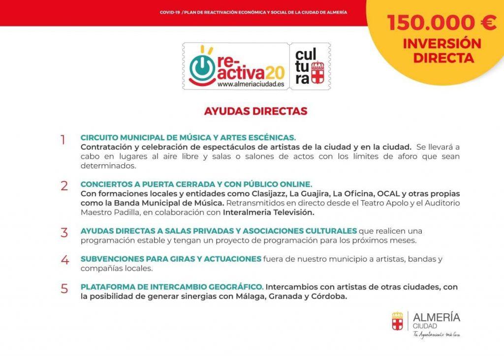 Ayudas directas a la cultura Almería