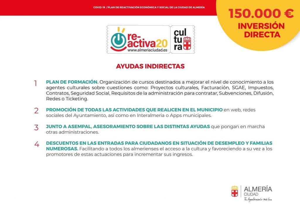 Ayudas indirectas a la cultura Almería
