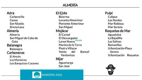 Playas con Bandera Azul en Almería 2020