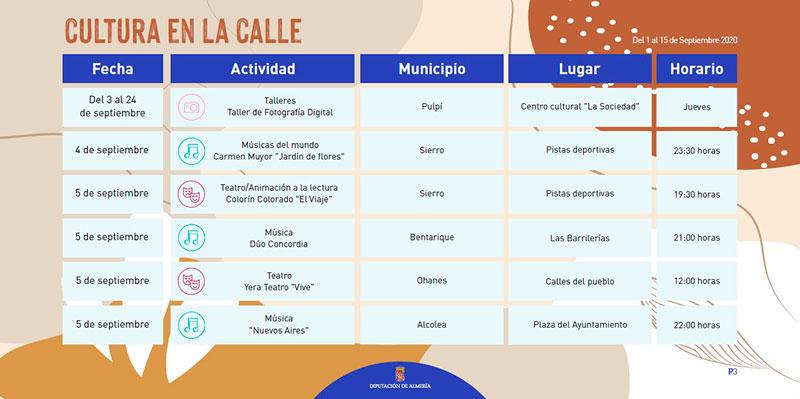 CULTURA EN LA CALLE 2020 - Diputación de Almería