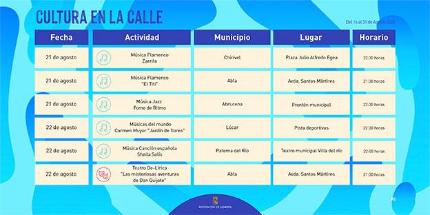 Actividades Culturales - Cultura en la calle - Diputación de Almería