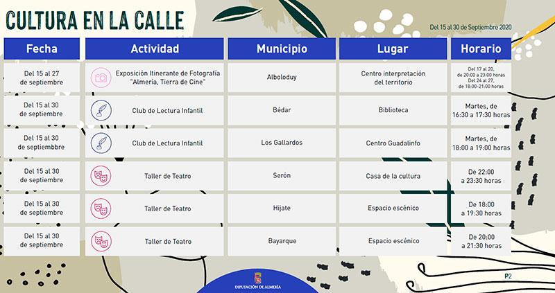 Cultura en la calle 2020- Diputación de Almería