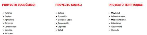 Plan Estratégico de Almería 2030