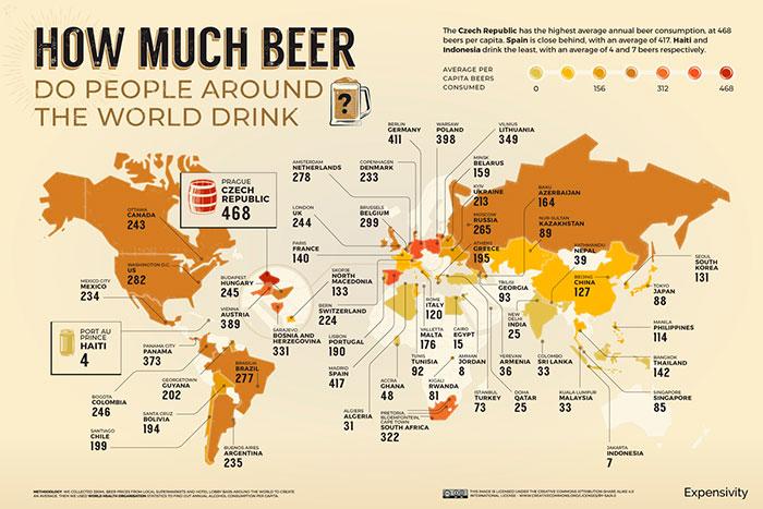 Consumo de cerveza en el mundo