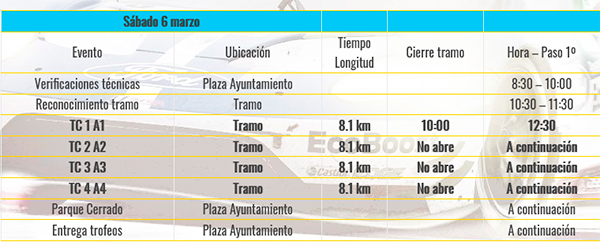 Rallyes - Tramo Cronometrado Villa de Félix