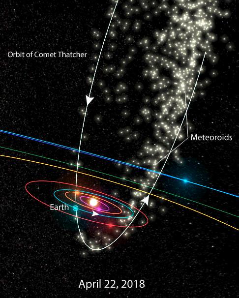 cometa C/1861 G1 Thatcher