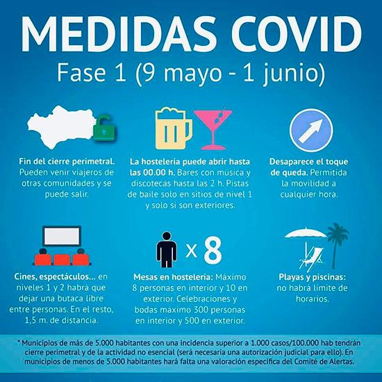 Nuevas medidas COVID-19 en Almería - 9 Mayo 2021