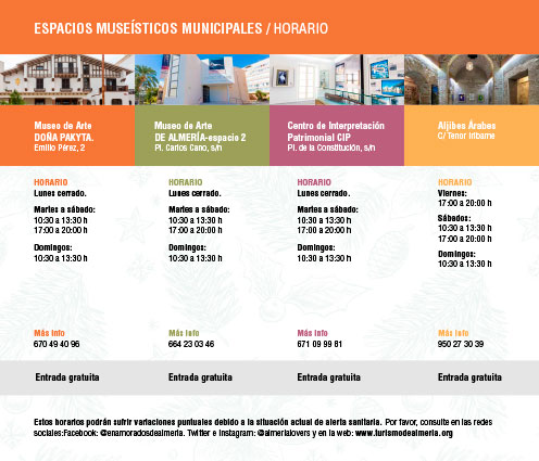 Espacios Museísticos de Almería
