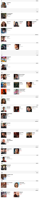 Las mejores series TV – Octubre 2021
